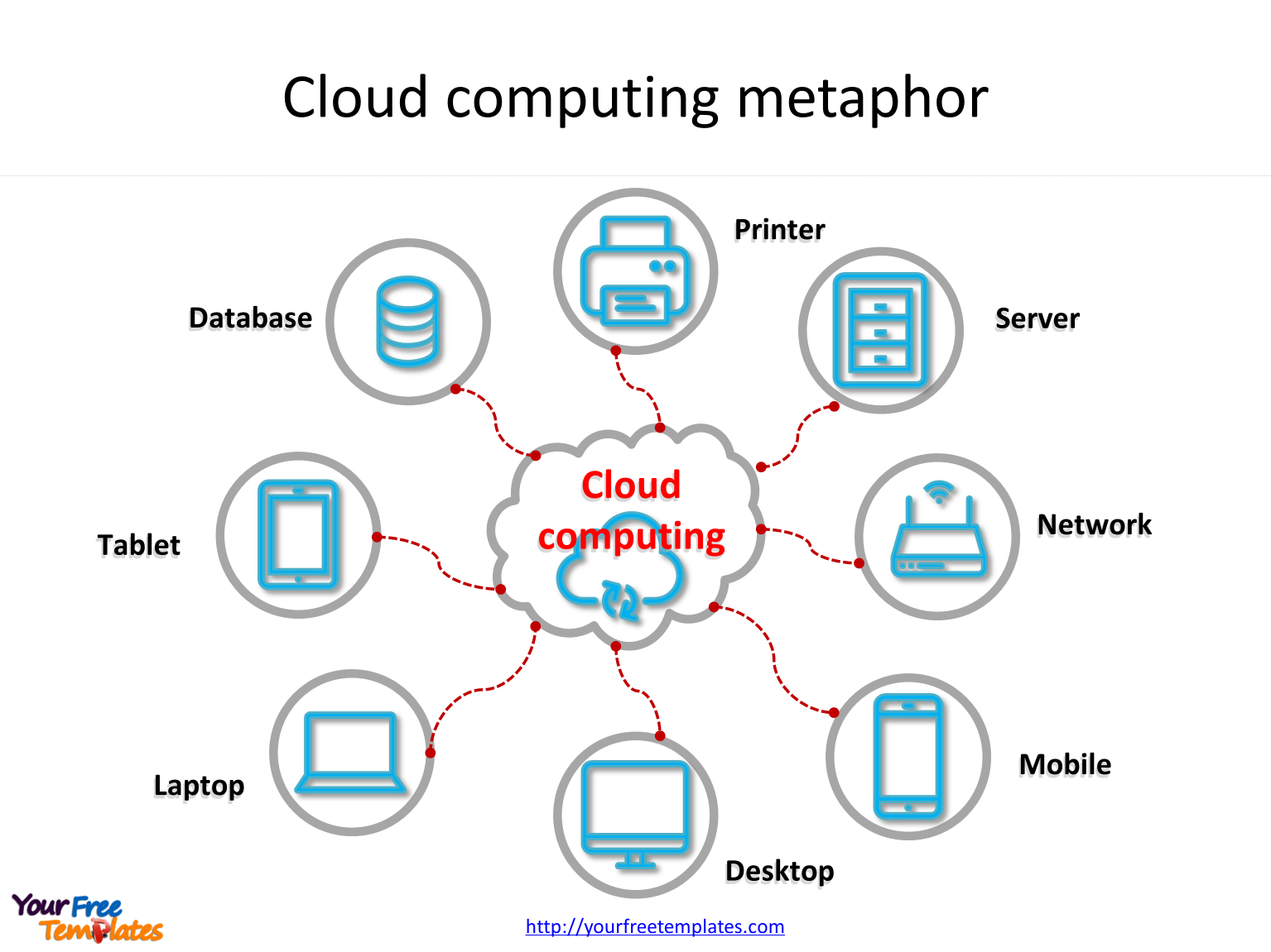 Cloud computing with icons linking to the cloud on the Cloud computing PowerPoint templates